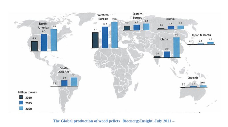 Global production of wood pellets map