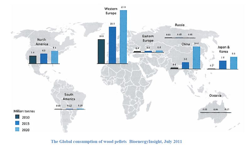 Global consumption of wood pellets map